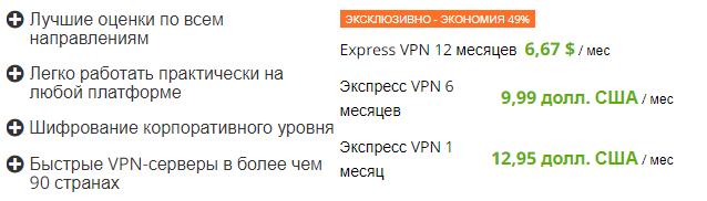 характеристики ExpressVPN