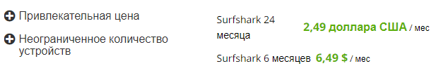 Тест SurfShark